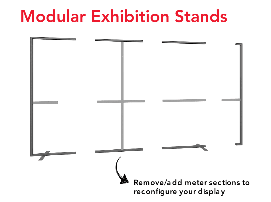 Modular Exhibition Stands that can replace sections to make larger or smaller